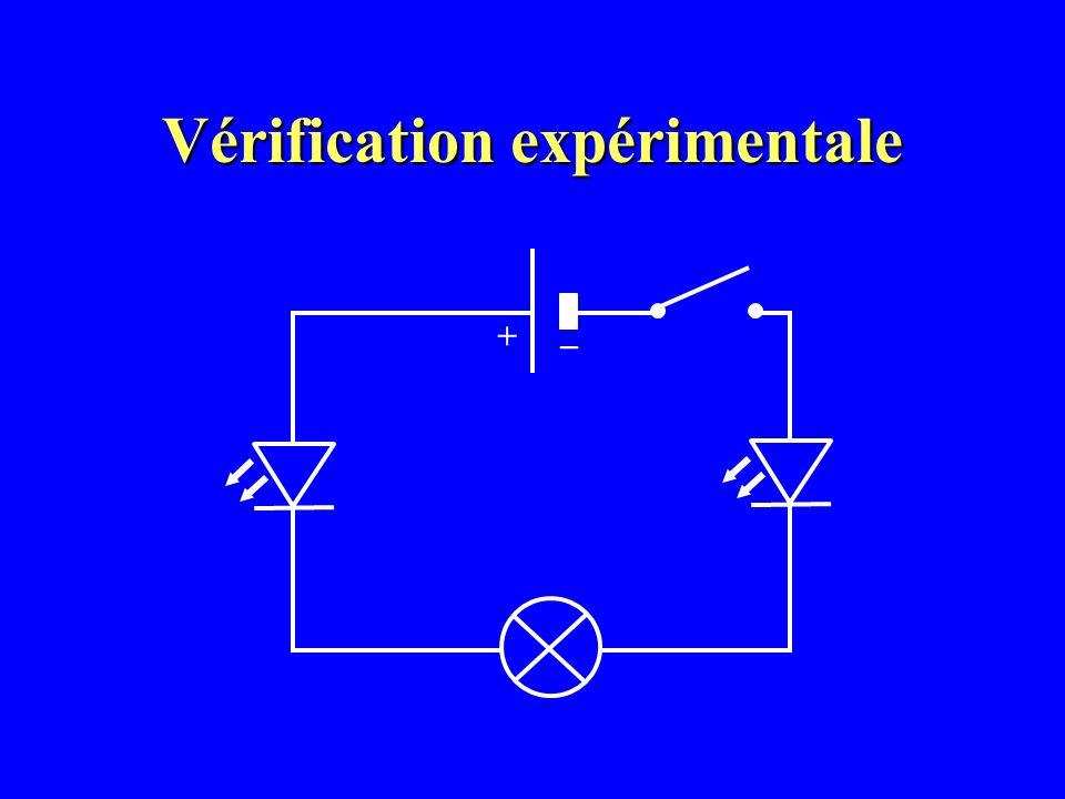 Vérification expérimentale