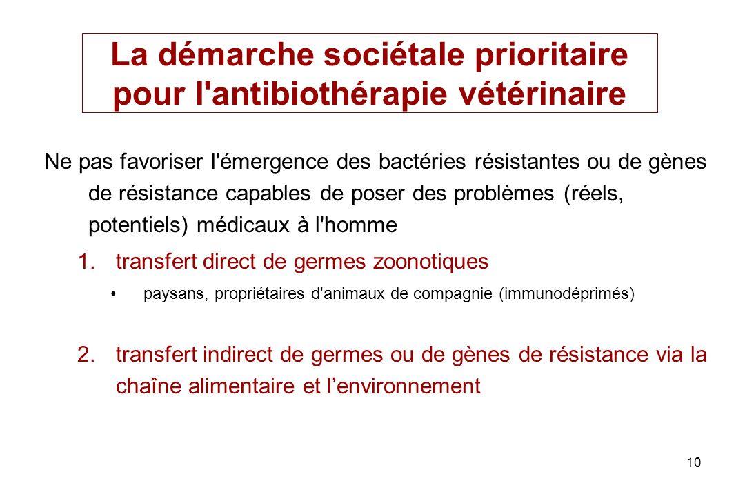 La démarche sociétale prioritaire pour l antibiothérapie vétérinaire