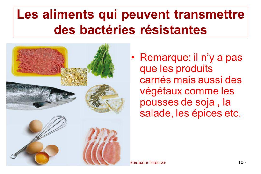 Les aliments qui peuvent transmettre des bactéries résistantes