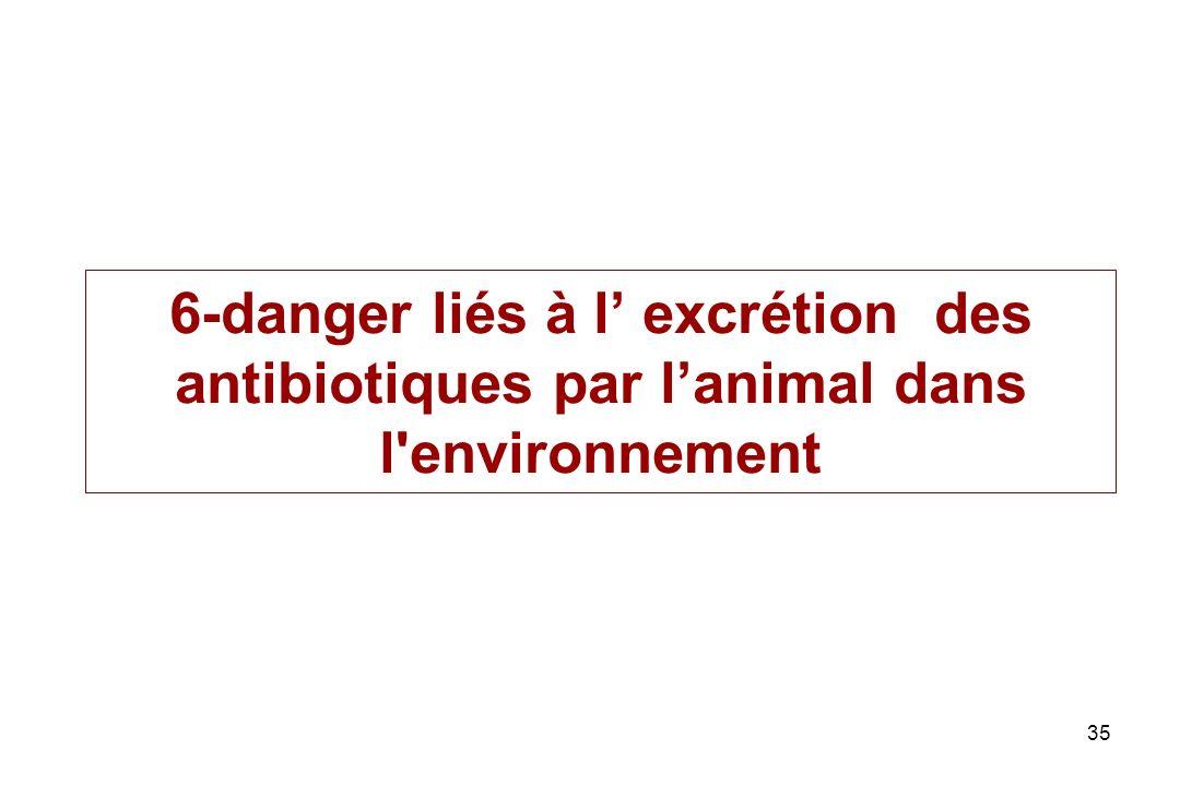 6-danger liés à l' excrétion des antibiotiques par l'animal dans l environnement