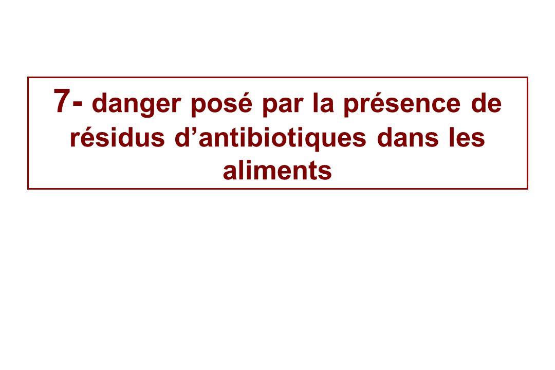 7- danger posé par la présence de résidus d'antibiotiques dans les aliments