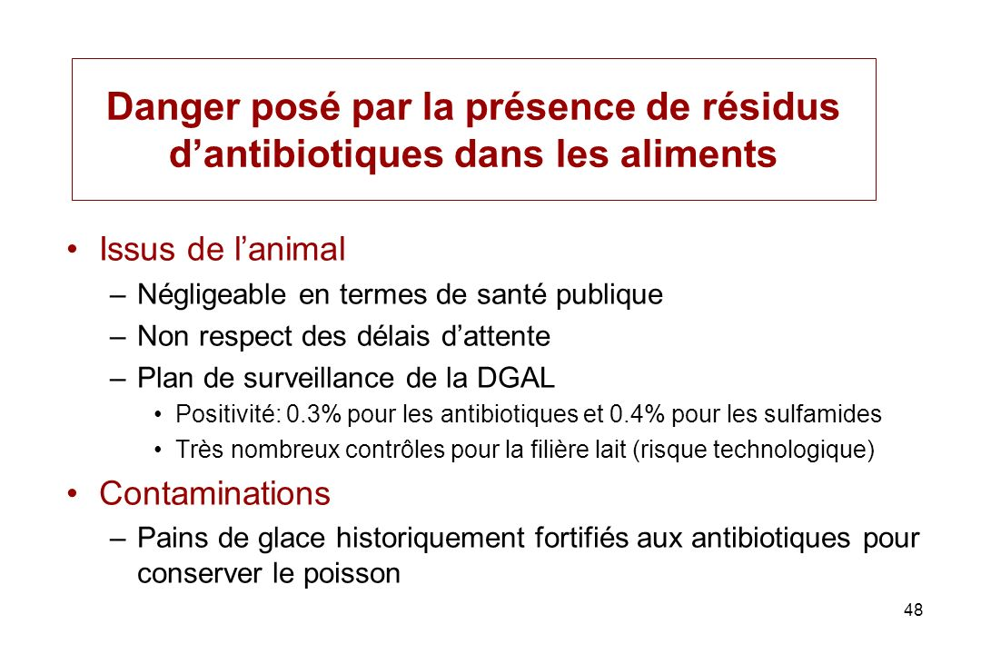 Danger posé par la présence de résidus d'antibiotiques dans les aliments