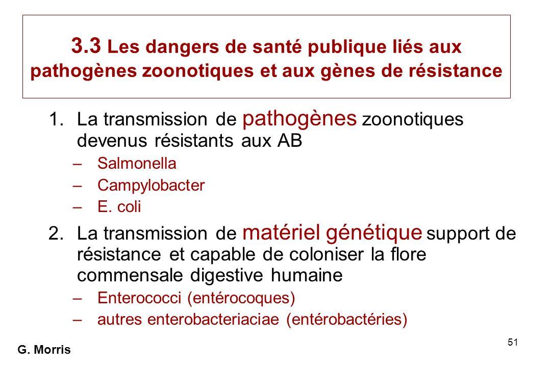 3.3 Les dangers de santé publique liés aux pathogènes zoonotiques et aux gènes de résistance