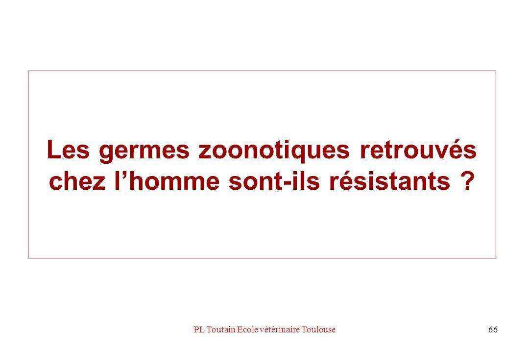 Les germes zoonotiques retrouvés chez l'homme sont-ils résistants