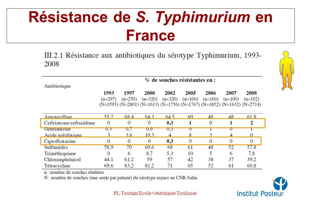 Résistance de S. Typhimurium en France
