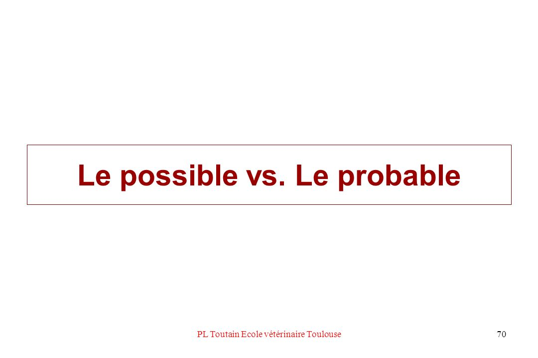 Le possible vs. Le probable