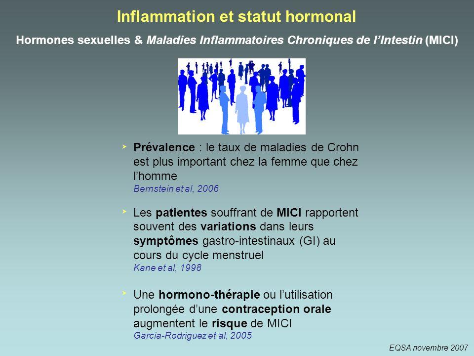 Inflammation et statut hormonal