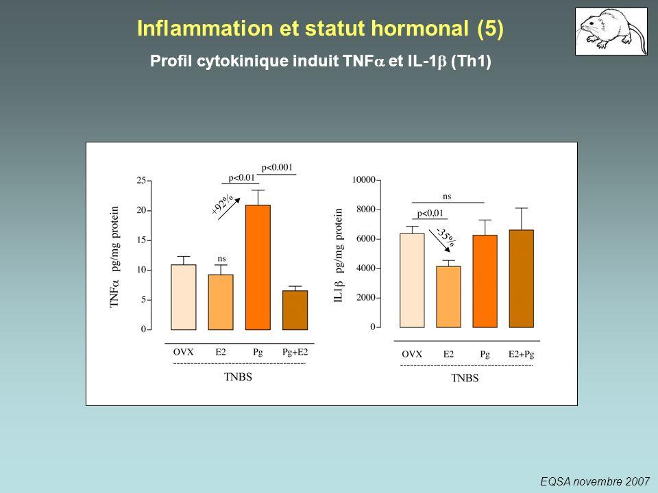 Inflammation et statut hormonal (5)