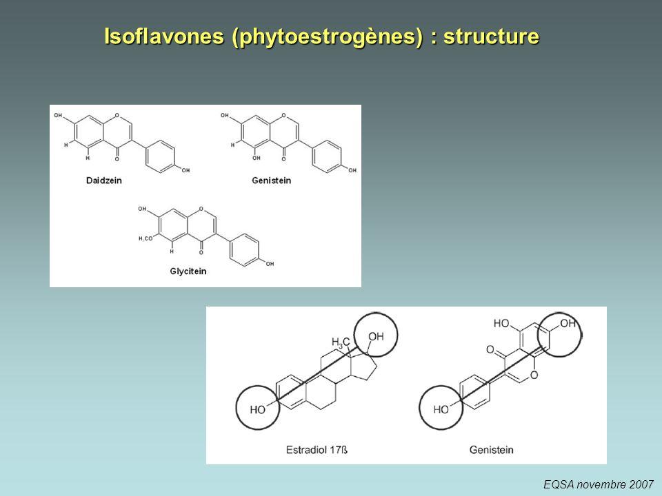 Isoflavones (phytoestrogènes) : structure