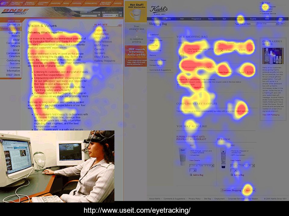 http://www.useit.com/eyetracking/