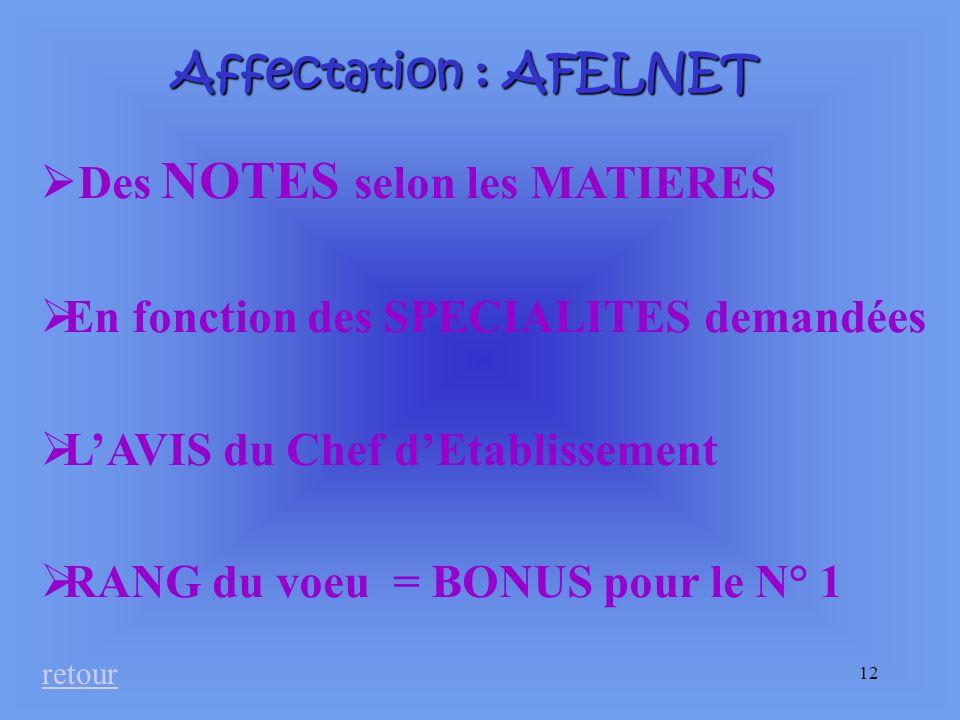 Affectation : AFELNET Des NOTES selon les MATIERES