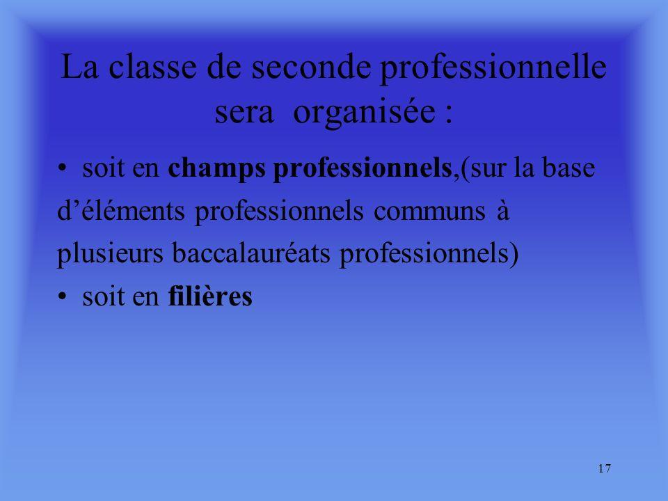 La classe de seconde professionnelle sera organisée :