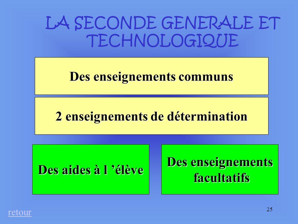Des enseignements communs 2 enseignements de détermination