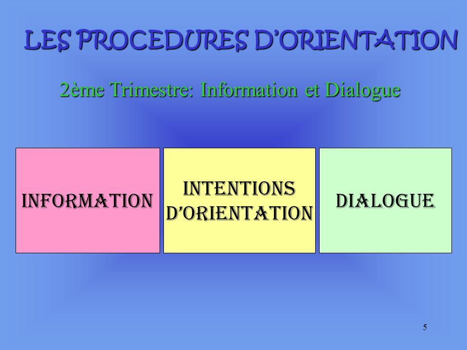 2ème Trimestre: Information et Dialogue