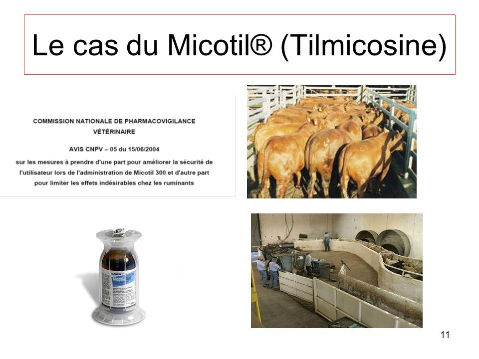 Le cas du Micotil® (Tilmicosine)