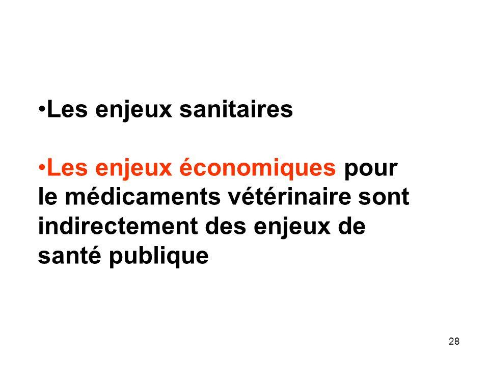 Les enjeux sanitaires Les enjeux économiques pour le médicaments vétérinaire sont indirectement des enjeux de santé publique.