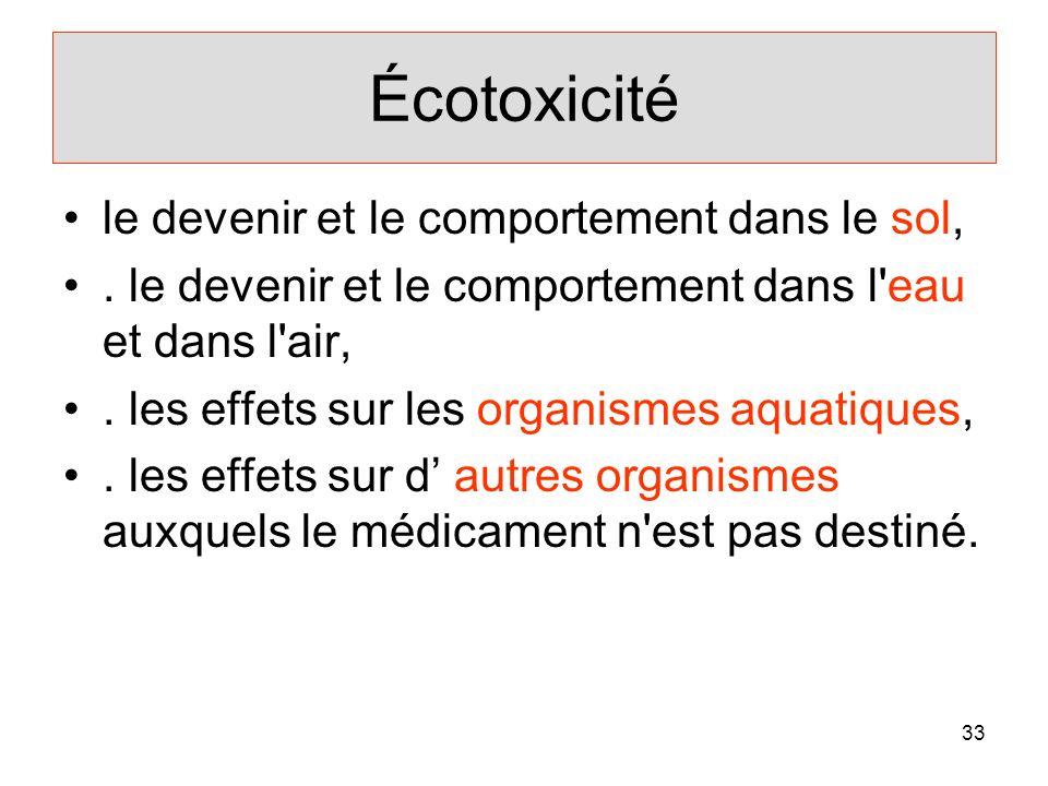 Écotoxicité le devenir et le comportement dans le sol,