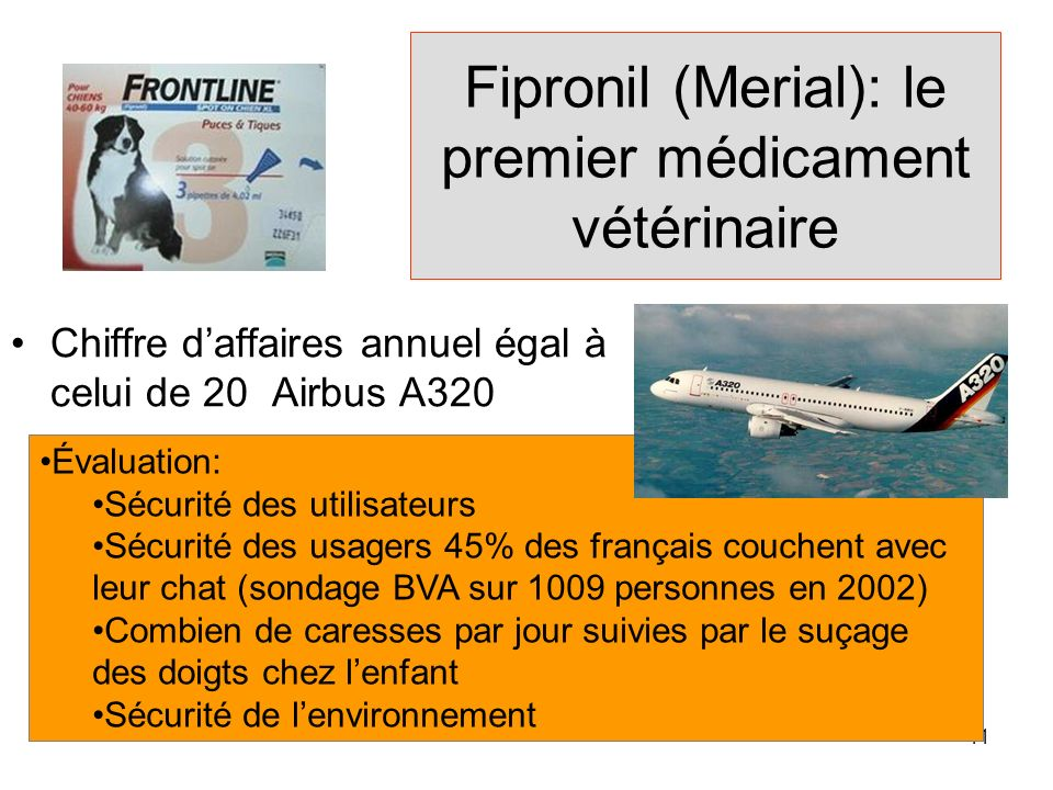 Fipronil (Merial): le premier médicament vétérinaire