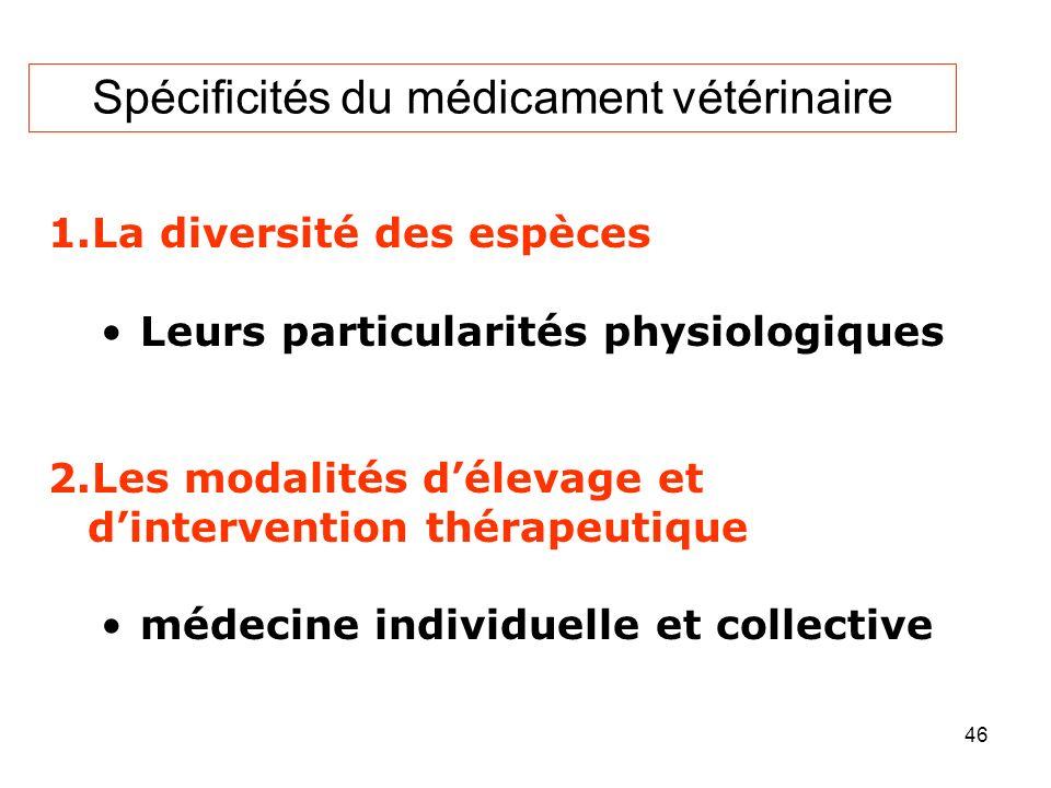 Spécificités du médicament vétérinaire