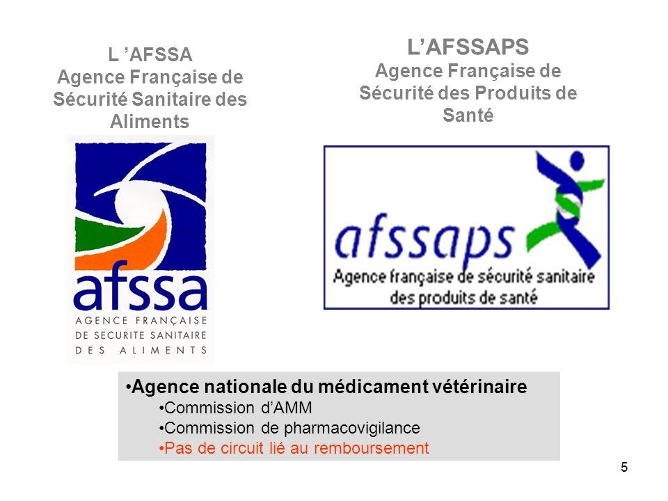 L'AFSSAPS L 'AFSSA Agence Française de Sécurité des Produits de Santé