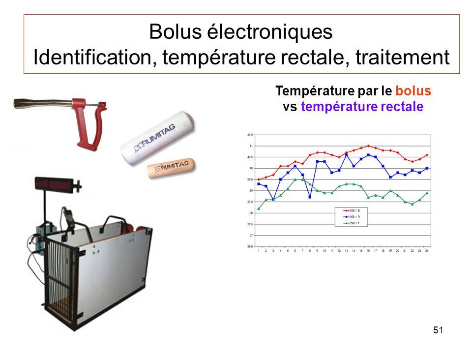 Bolus électroniques Identification, température rectale, traitement
