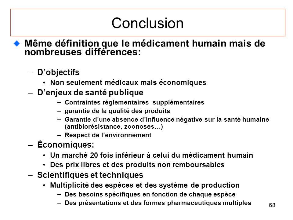 Conclusion Même définition que le médicament humain mais de nombreuses différences: D'objectifs. Non seulement médicaux mais économiques.
