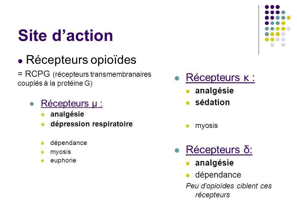 Site d'action Récepteurs κ : Récepteurs δ: Récepteurs opioïdes