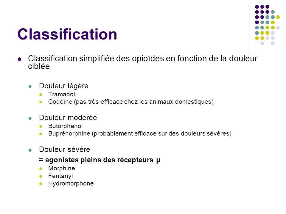 Classification = agonistes pleins des récepteurs μ