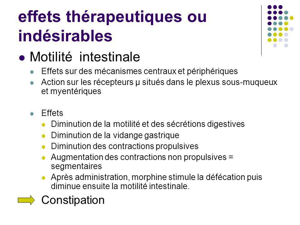 effets thérapeutiques ou indésirables