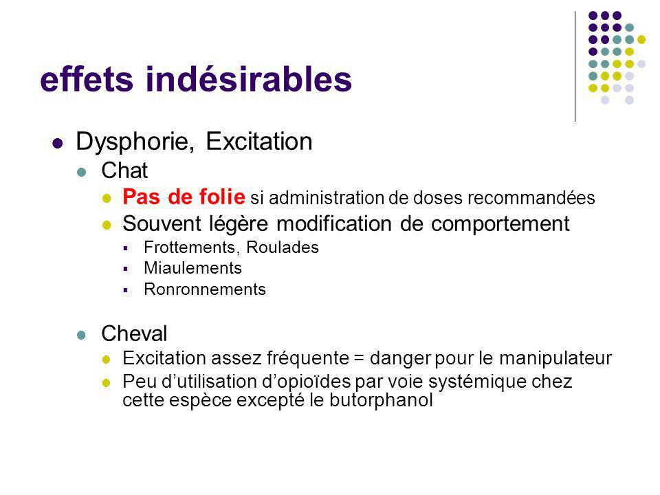 effets indésirables Dysphorie, Excitation Chat