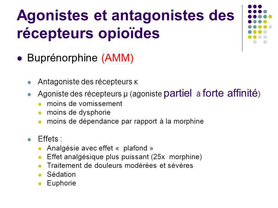 Agonistes et antagonistes des récepteurs opioïdes