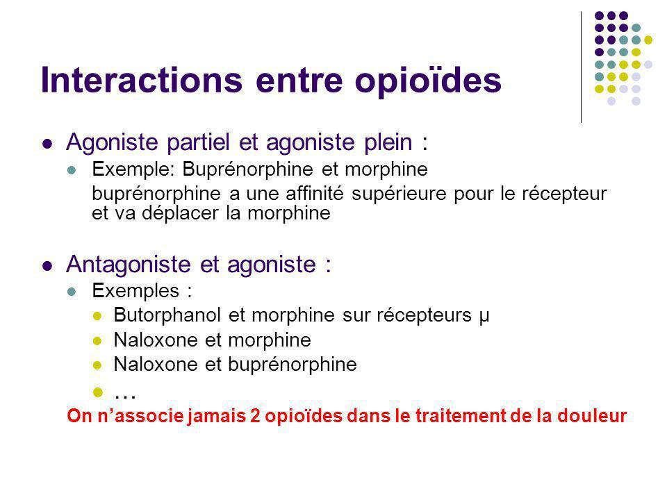 Interactions entre opioïdes
