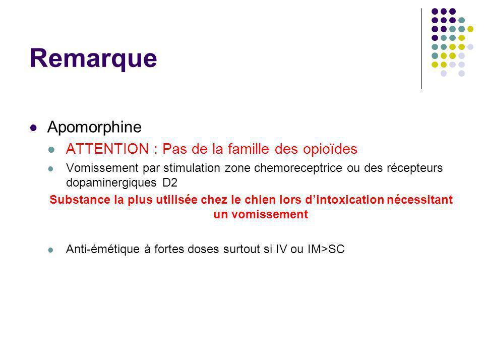 Remarque Apomorphine ATTENTION : Pas de la famille des opioïdes