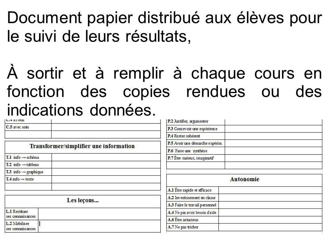 Document papier distribué aux élèves pour le suivi de leurs résultats,