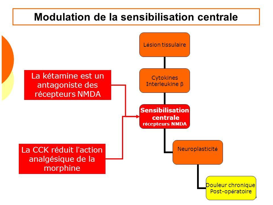 Modulation de la sensibilisation centrale