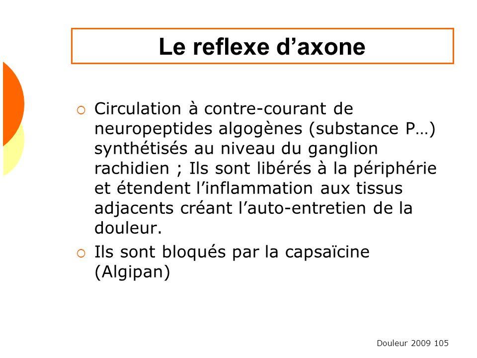 Le reflexe d'axone