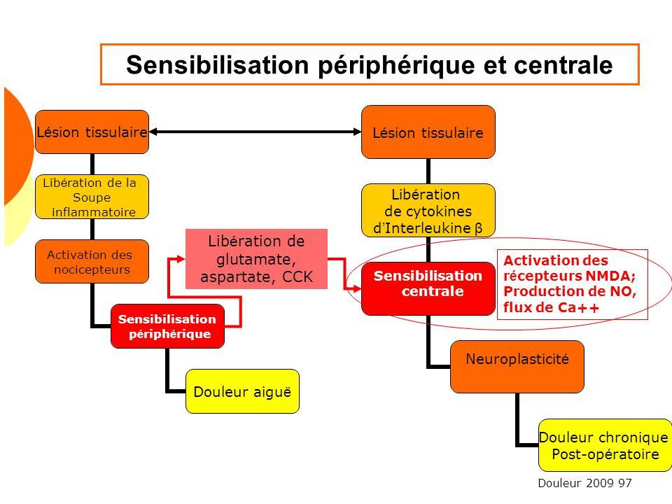Sensibilisation périphérique et centrale