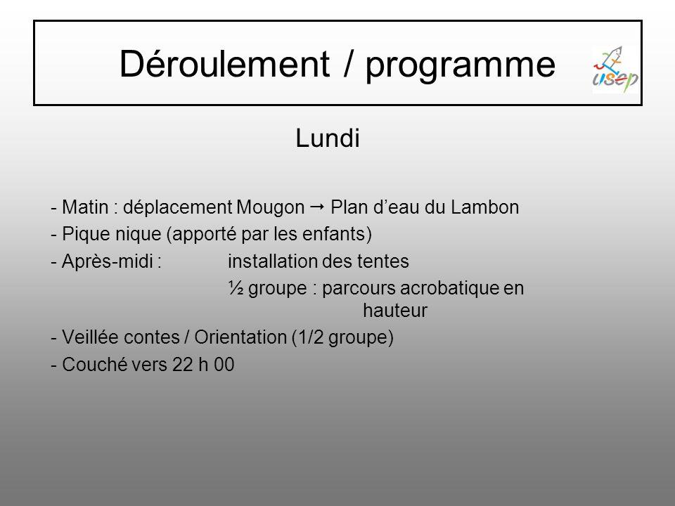 Déroulement / programme