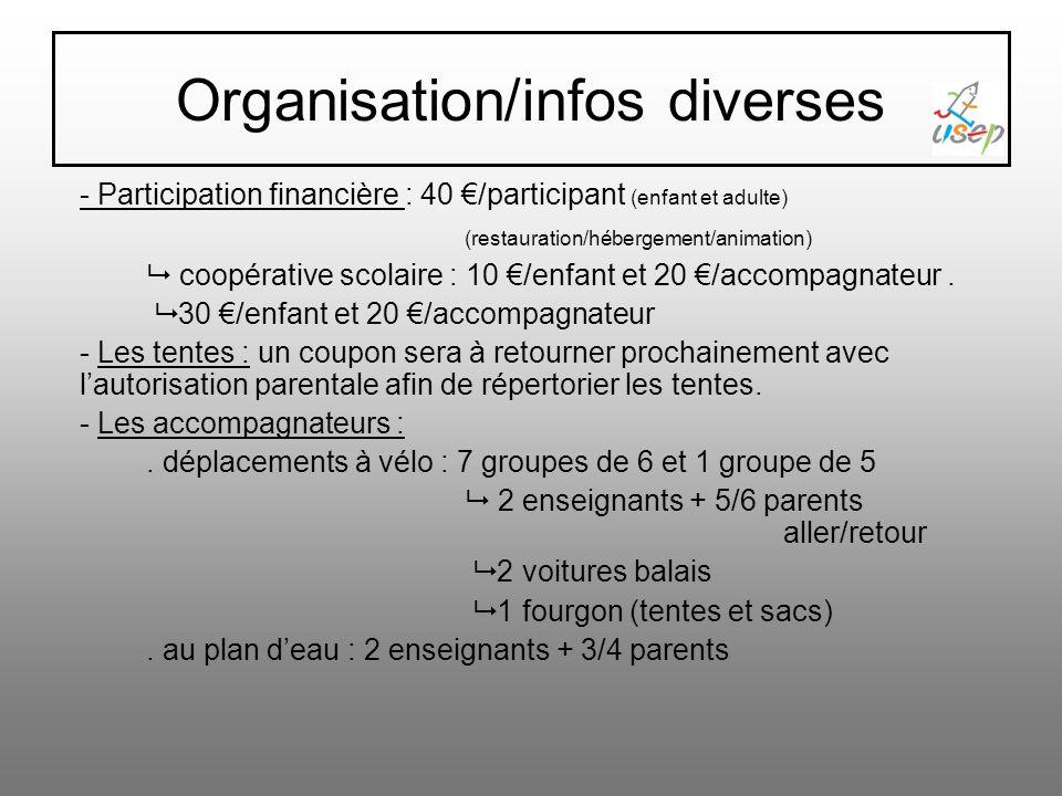 Organisation/infos diverses