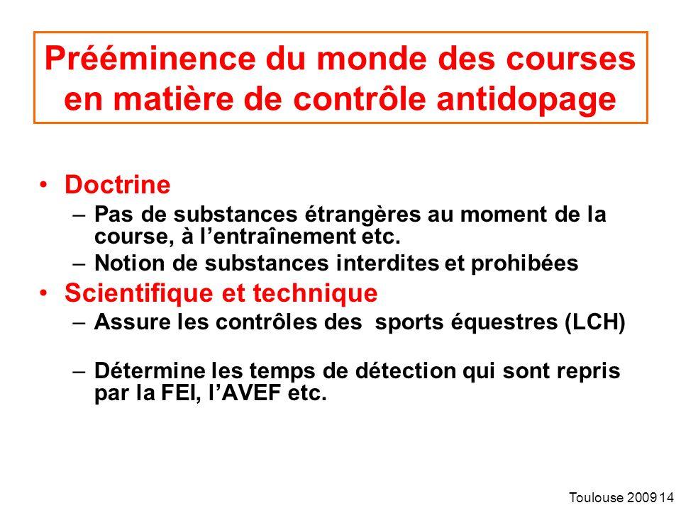 Prééminence du monde des courses en matière de contrôle antidopage