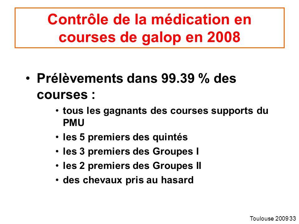 Contrôle de la médication en courses de galop en 2008