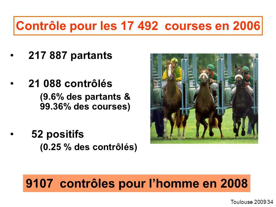 Contrôle pour les 17 492 courses en 2006