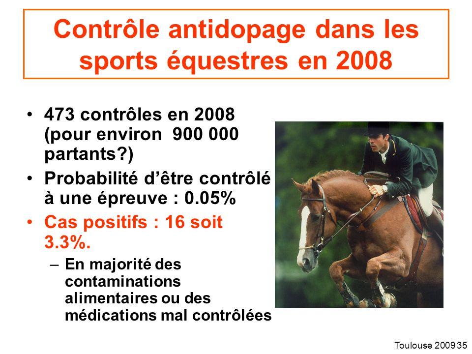 Contrôle antidopage dans les sports équestres en 2008