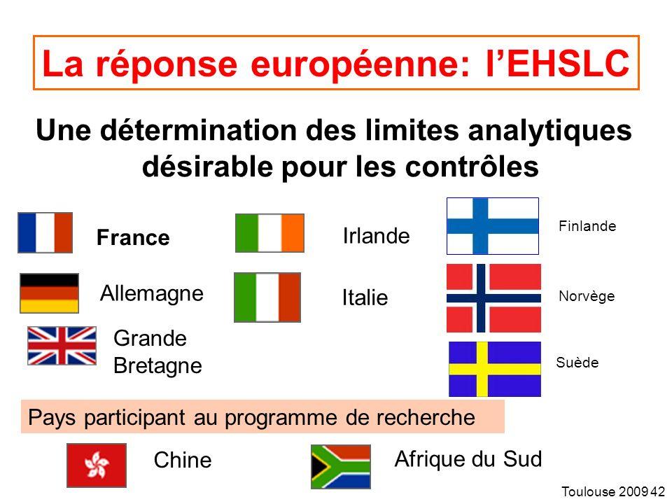 La réponse européenne: l'EHSLC