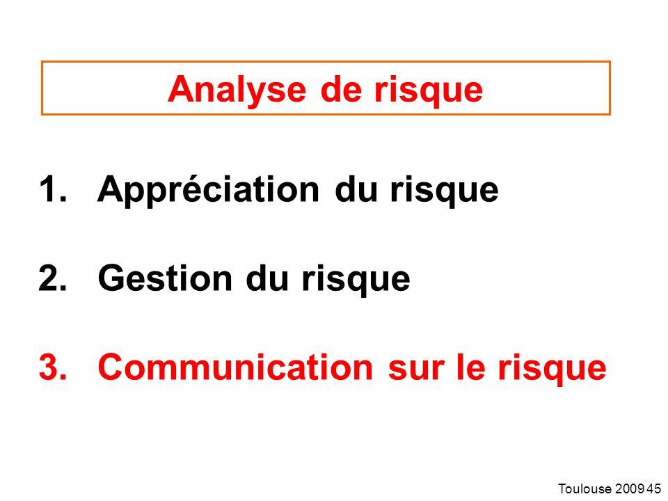 Analyse de risque Appréciation du risque Gestion du risque Communication sur le risque