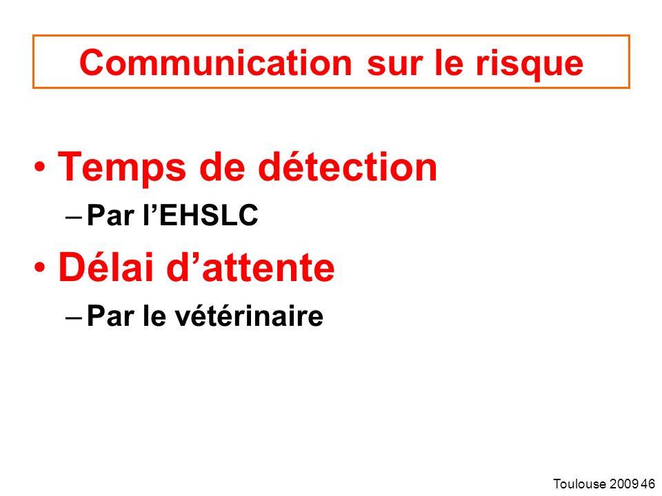 Communication sur le risque