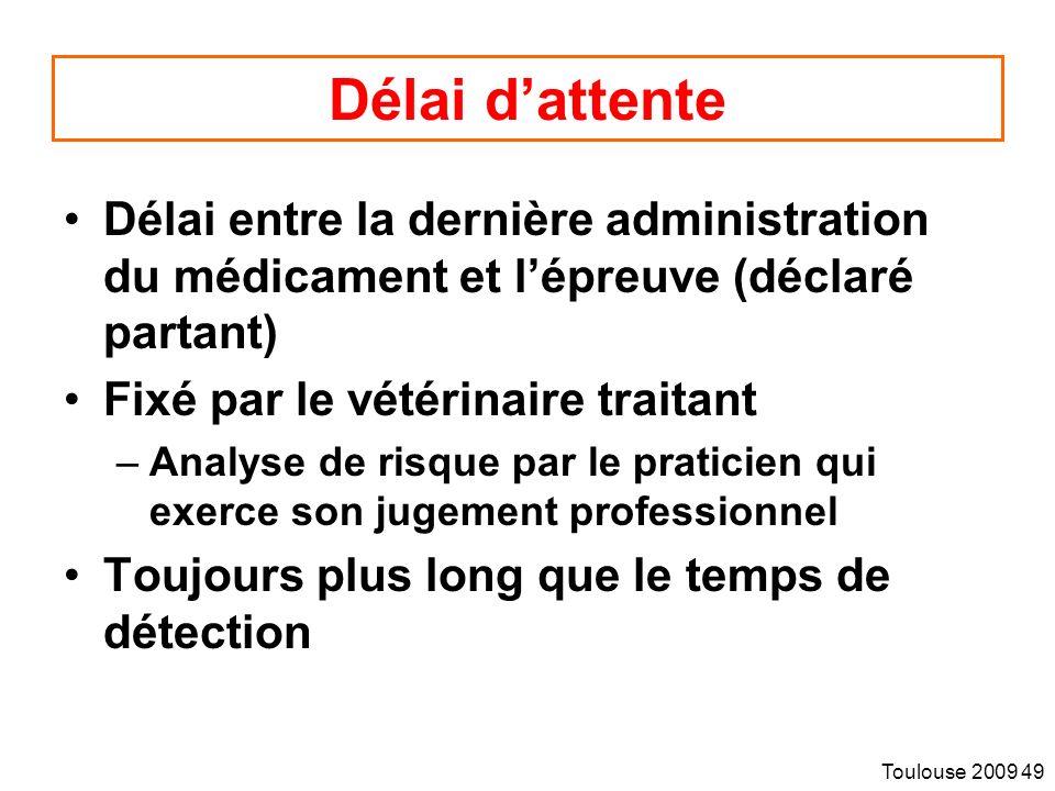 Délai d'attente Délai entre la dernière administration du médicament et l'épreuve (déclaré partant)