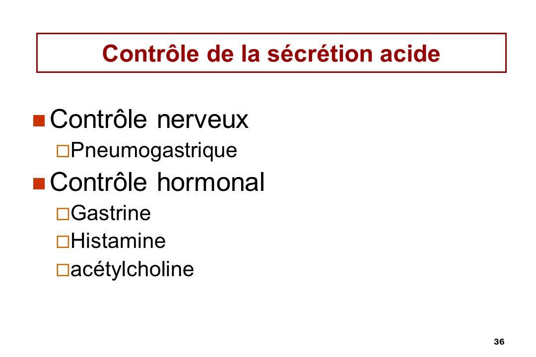 Contrôle de la sécrétion acide