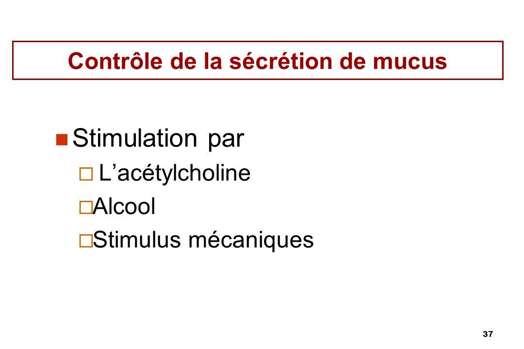 Contrôle de la sécrétion de mucus
