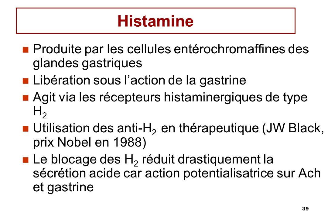 Histamine Produite par les cellules entérochromaffines des glandes gastriques. Libération sous l'action de la gastrine.